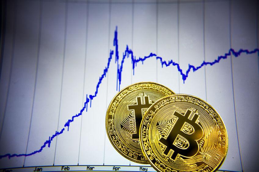 verdien av bitcoin