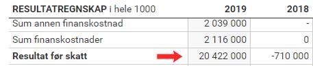 eksempel på utregning av egenkapitalrentabilitet 1