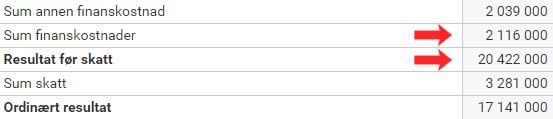 eksempel på utregning av totalkapitalrentabiliteten i telenor asa